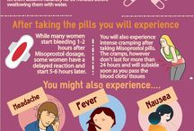 Medications and Pain Management for Medical Abortion