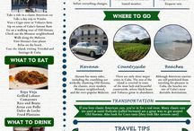 Wanderlust - Cuba