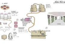 Infographic about wine / aggiornamenti grafici