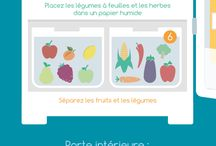 Infographie culinaire