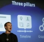 Optimize Facebook Graph Search