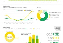 Dashboard&Infographics / by Raquel Cerezo
