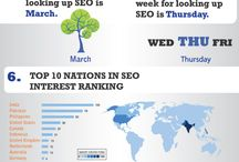 SEO Infographics & more