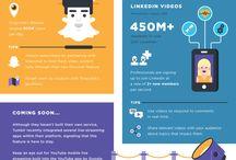 Infographics & Quotes