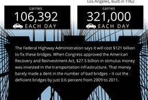 Infrastructure Infographics