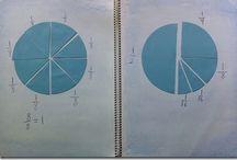 Waldorf grade 4 Maths