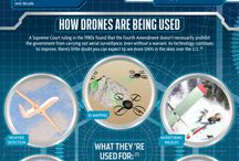 Dronevolution