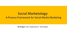 Digital & Social Marketing / by Marvin Smith, Strategic Talent Sourcing Technologist