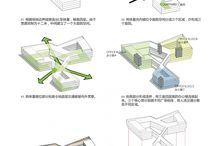 Architecture Diagrams