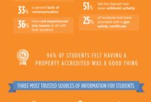 Students - key facts