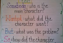 Wonders Anchor Charts