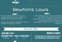 Newtons Low
