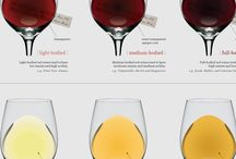 Food & Beverage Guides / Graphical guides to types of food, wine, beer, liquor