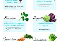 Habitos.mx / Infografia de buenos hábitos para la vida