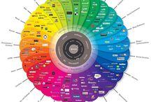 Social Media / Social Media Technology
