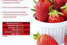Astuce alimentaires