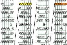 la gitarra
