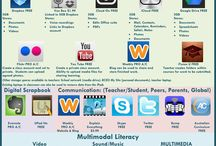 Digital Tools / Learning and Teaching Digital Tools. Resources for teachers who enjoy using technology in the classroom.