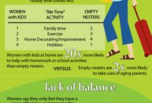 Terveys ja hyvinvointi