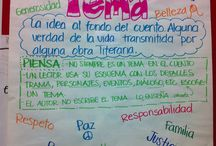 Anchor Charts in Spanish / Spanish Anchor Charts
