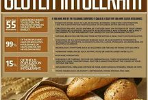 Gluten Free for Me / Some information on a gluten free diet, gluten sensitivity and Coeliac Disease.