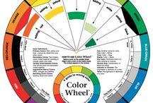 Väriopin välineitä