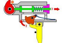 mechanism gun