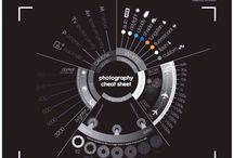 Hilreiches zum Thema Fotografie / In dieser Pinnwand findet man allerlei hilfreiche Pins was Fotografie anbelangt