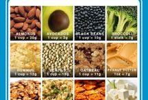 Vegan / vegatarian / Meatless nutrition