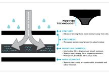 Modibodi/ Modifier TechnologyTM / Our products and their pantent-pending technology