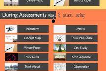 School: AfL / Ideetjes voor Assessment for Learning