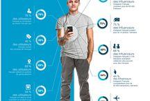 Infographie / Des infographies sur le Webmarketing, le SEO et le Growth hacking / by Fabien Berthoux