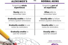 Infographics / INFOGRAPHICS relating to Senior Citizens and Baby Boomers, as well as a resource for caregivers and adult children.  Watch here for information about Alzheimer's, Retirement, Assisted Living Communities, Independent Living Communities and more!