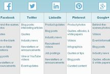 Social Media 101 / Information on the types of social media available, how to use them, useful information for posting, etc..