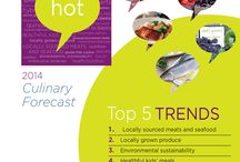 Trending / Find out what's hot (and what's not) right now.