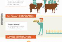 TAK SIĘ ROBI infografiki!
