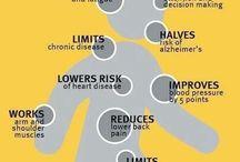 Sport benefits