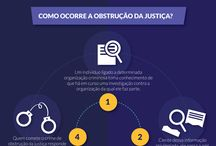 Direito (Law)