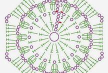 hexagon haäkeln