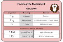 Mathe GS