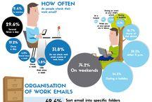 Email/Inbox Management