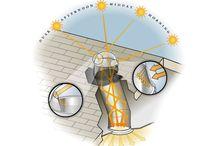 enrgia solar