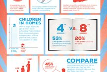 Kids & Reading