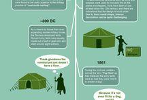 Historica infographics