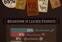 leather info / by Ayellet Litan