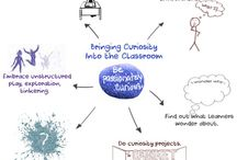 Future Focussed Learning