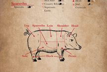Meat Chart