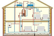 visual heating system overview