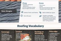 Quick Roof Guides / Diagrams and more for learning about your roof!