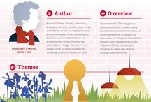 Literature Infography